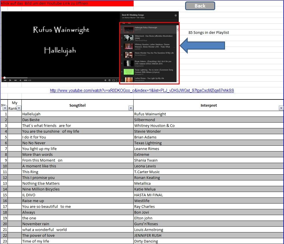 85_Schöne_Hochzeit_Songs_Playlist